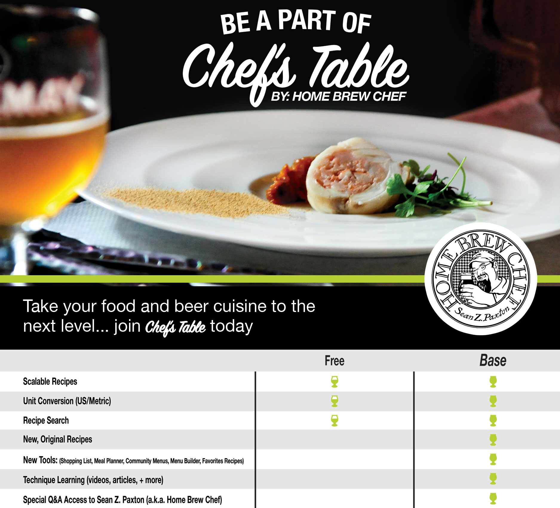 Chef's Table Membership Level Options